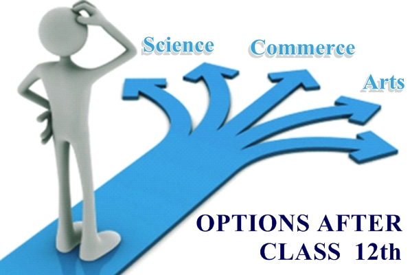 career options in a to z listing of career options career 12th